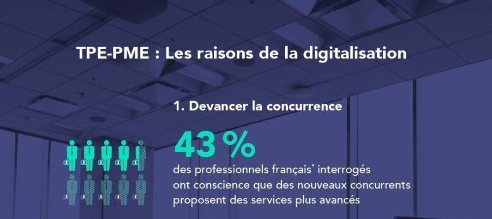 TPE-PME-Les-raisons-de-la-digitalisation-Coupé-1080x482
